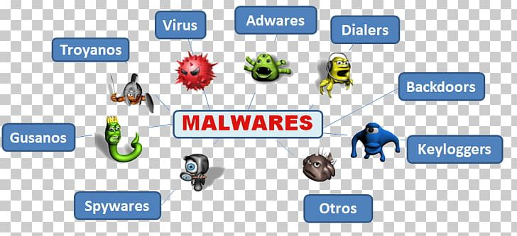 Laptop Malware Computer Virus Computer Program PNG, Clipart