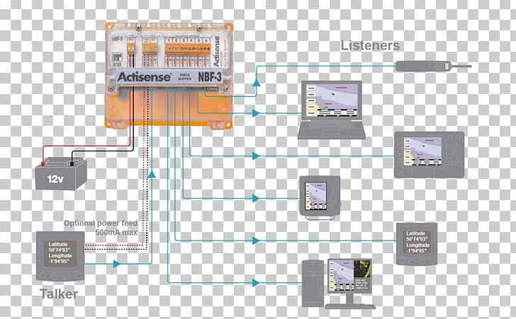 Qk-a031 nmea 0183 multiplexer with seatalk converter ais.