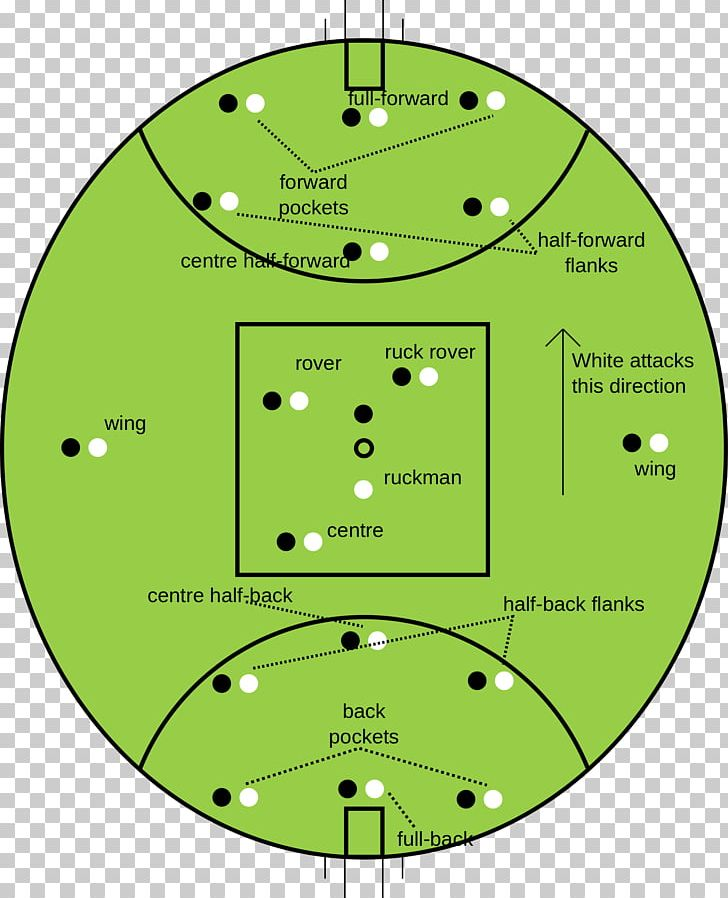 Australian Football League Australian Rules Football