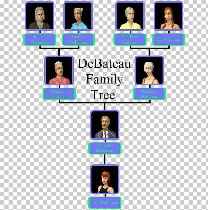 The Sims 2 The Sims 3 The Sims 4 Family Genealogy Book PNG