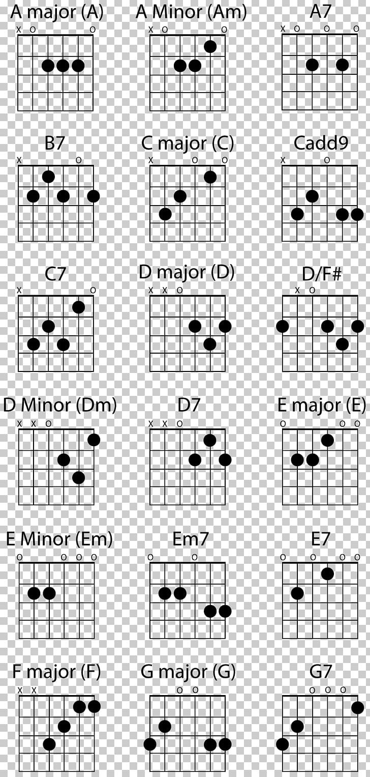 chords for californication
