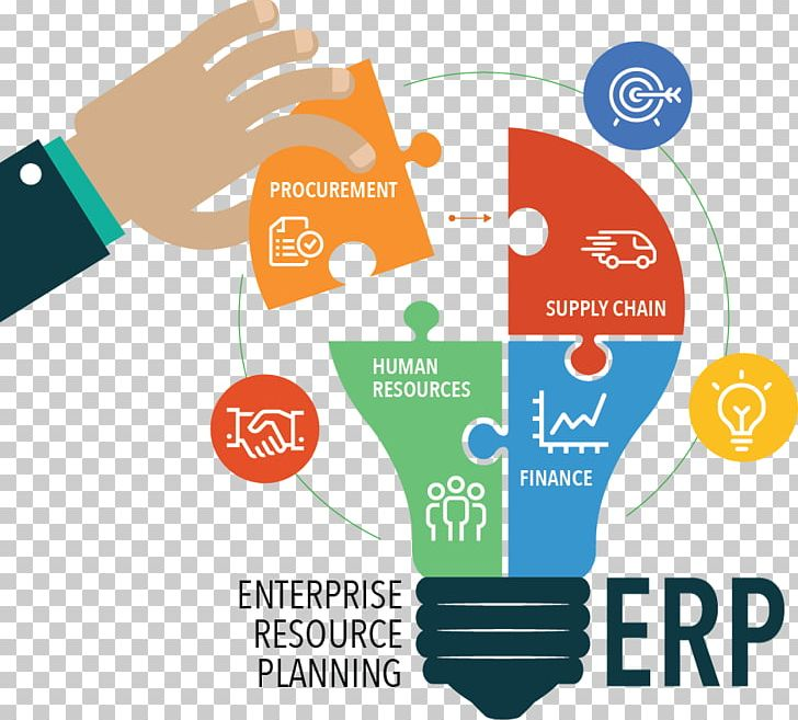 Enterprise Resource Planning Business & Productivity Software