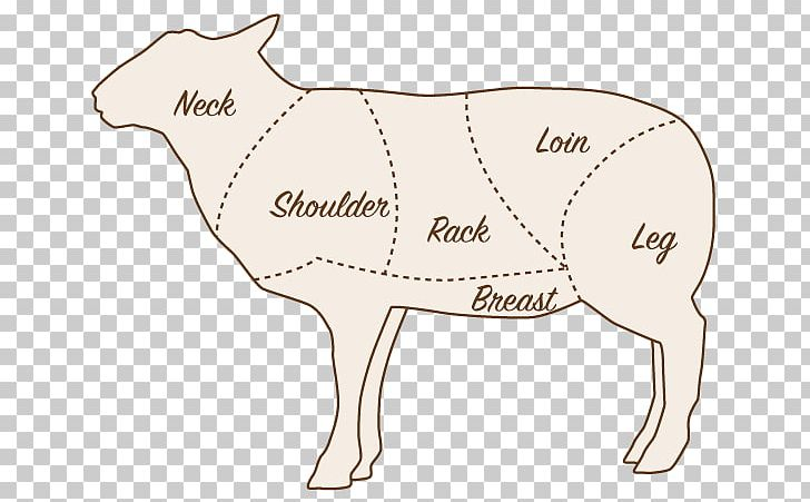 Cattle Sheep Pig Horse Dog PNG, Clipart, Animals, Canidae, Carnivoran, Cartoon, Cattle Free PNG Download