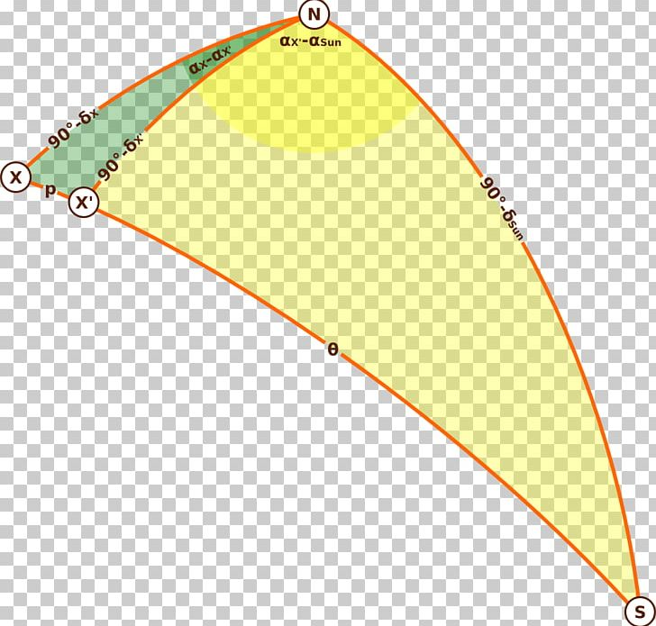 Line Angle PNG, Clipart, Angle, Area, Art, Line, Orange Free PNG Download