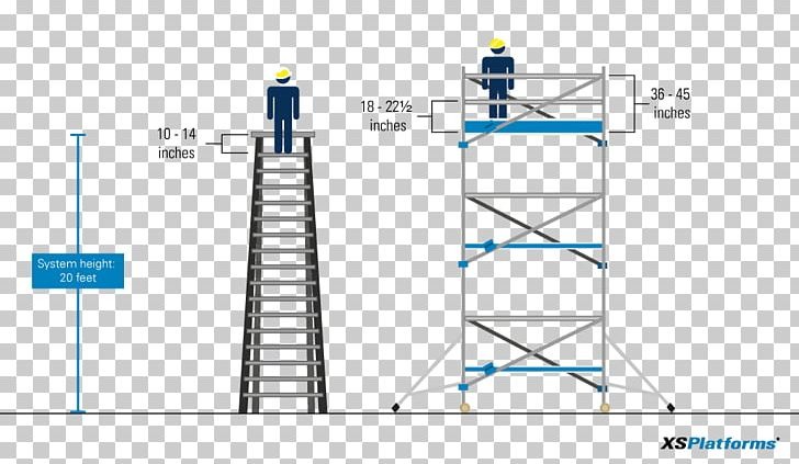 scaffolding aerial work platform fixed ladder fall protection png, clipart,  aerial work plat, angle, area, diagram,