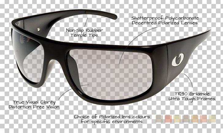 Goggles Sunglasses Technology Eyewear PNG, Clipart, Eye, Eye