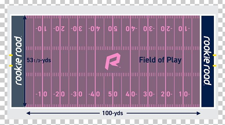 American Football Field Football Pitch Line Of Scrimmage PNG, Clipart, American Football, American Football Field, Athletics Field, Down, Field Goal Free PNG Download