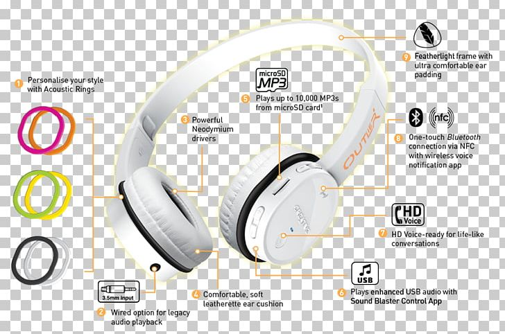 Headphones Phone Connector Wiring Diagram Creative Technology PNG, Clipart,  Audio, Audio Equipment, Brand, Circuit Diagram, CreativeIMGBIN.com