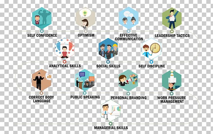 Analytical Skill Resume Critical Thinking Soft Skills Png Clipart Analytical Skill Area Brand Career Communication Free
