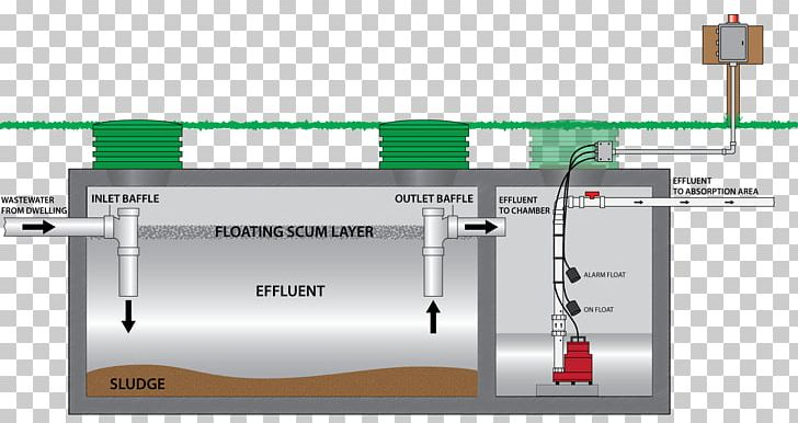 Submersible Pump Septic Tank Sewage Pumping Grinder Pump Png  Clipart  Angle  Diagram