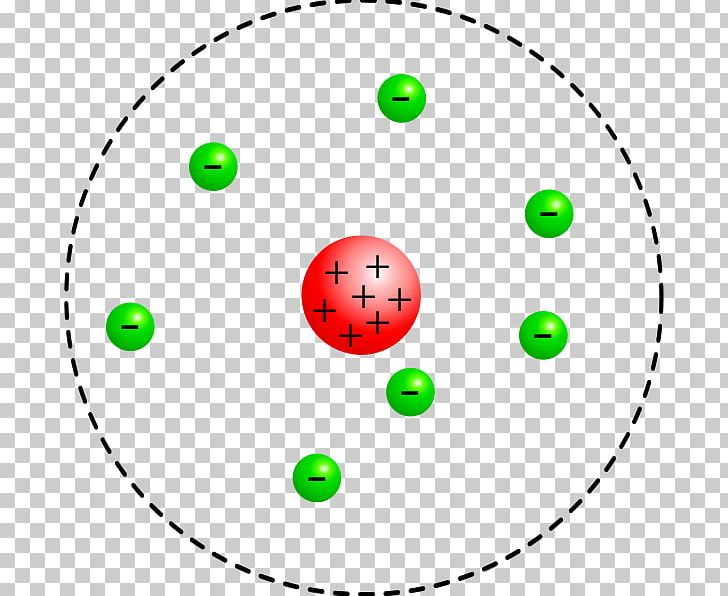 Rutherford Model Bohr Model Atomic Theory Geiger–Marsden Experiment PNG, Clipart, Area, Atom, Atomic Nucleus, Atomic Theory, Bohr Model Free PNG Download