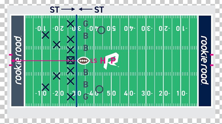 American Football Positions Football Pitch Offensive Backfield American Football Field PNG, Clipart, American Football, American Football Field, American Football Positions, Angle, Area Free PNG Download