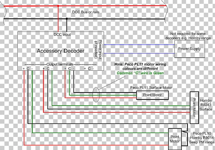 wiring diagram digital command control electrical wires & cable electric  motor png, clipart, angle, area,