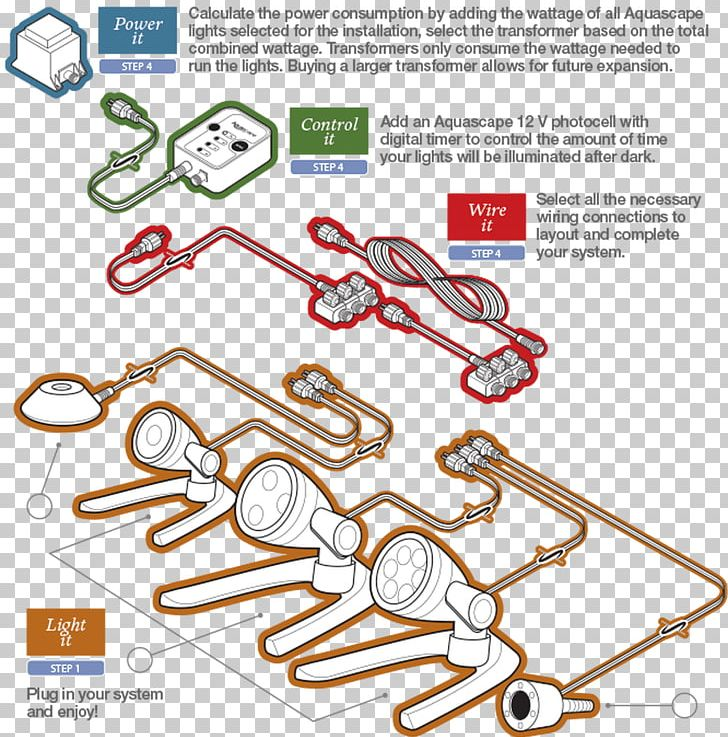 Landscape Lighting Light Fixture Wiring Diagram PNG, Clipart ... on lighting outlet, lighting service, lighting hardware, lighting conduit, lighting pipes, lighting a fuse, lighting module, lighting kitchen, lighting knobs, lighting load calculations, lighting inverter, lighting power, lighting rigging, lighting components, lighting transformers, lighting software, lighting wood, lighting dimmers, lighting installation, lighting painting,
