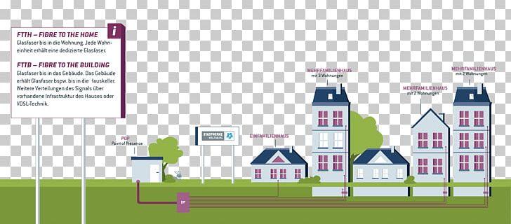 Hausanschluss House Glass Fiber Fiber-optic Communication Circuit Diagram PNG, Clipart, Advertising, American Wire Gauge, Apartment, Brand, Deutsche Telekom Free PNG Download