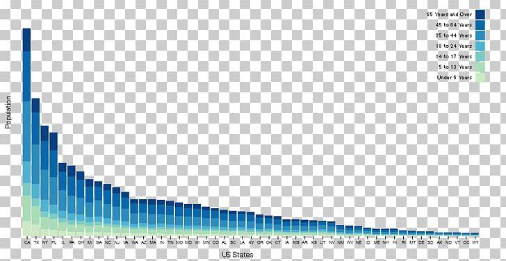 Bar Chart D3 js Data Visualization PNG, Clipart, Angle, Area, Bar