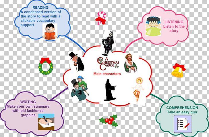 Christmas Carol Scrooge Clipart.A Christmas Carol Ebenezer Scrooge Mind Map Png Clipart