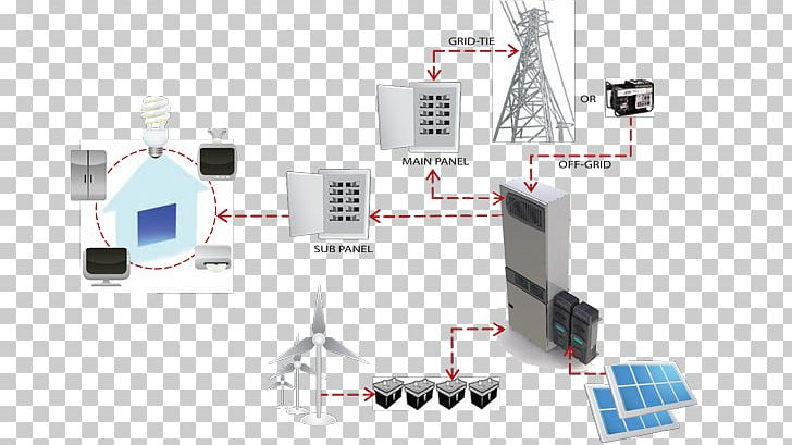 Solar Panels Enphase Energy Solar Micro-inverter Solar Power Solar Inverter PNG, Clipart, Angle, Computer Network, Electricity, Electronics, Engineering Free PNG Download