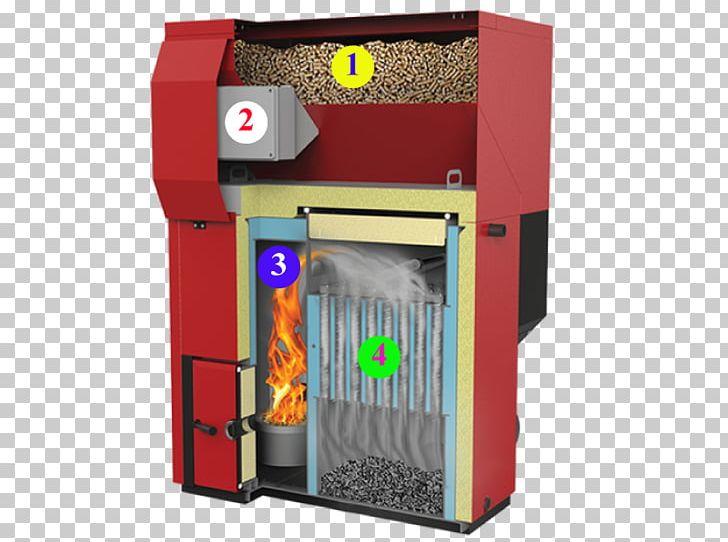Pellet Fuel Heat