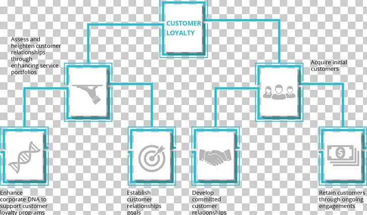 Graphic Design Brand Document PNG, Clipart, Angle, Area, Brand, Communication, Computer Icon Free PNG Download