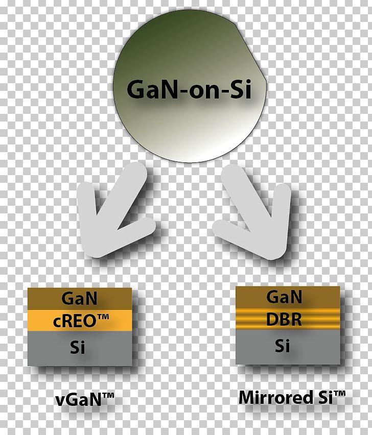 Gallium Nitride And Silicon Carbide Power Devices Light