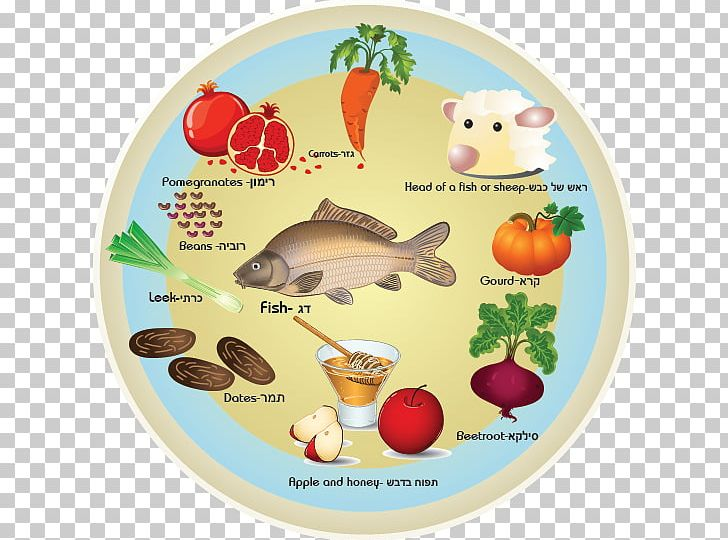 Rosh Hashanah Symbol Judaism Jewish Holiday Sign PNG, Clipart, Fish, Food, Gourd, Holiday, Jewish Holiday Free PNG Download