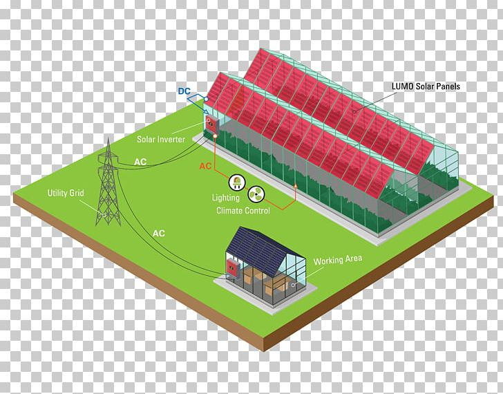 Solar Energy Stand-alone Power System Solar Panels Electricity Greenhouse PNG, Clipart, Agriculture, Electricity, Grass, Greenhouse, Gridtied Electrical System Free PNG Download