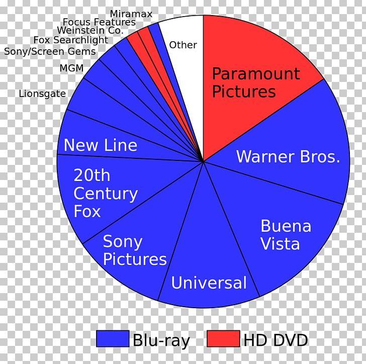 Dvd Disc Diagram | Wiring Diagram