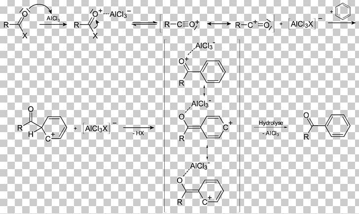 Friedel-Crafts-Acylation Friedel–Crafts Reaction Reaction