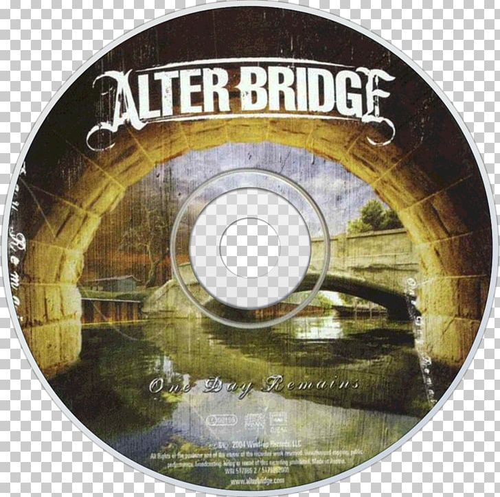 Alter Bridge One Day Remains Album AB III Song PNG, Clipart, Ab Iii