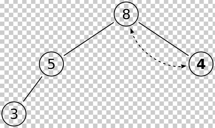 Binary Heap Array Data Structure Tree PNG, Clipart