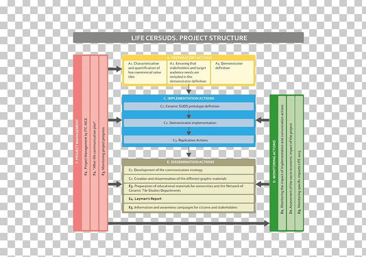 benic�ssim lincoln electric weld pak 140 sustainable drainage system diagram  png