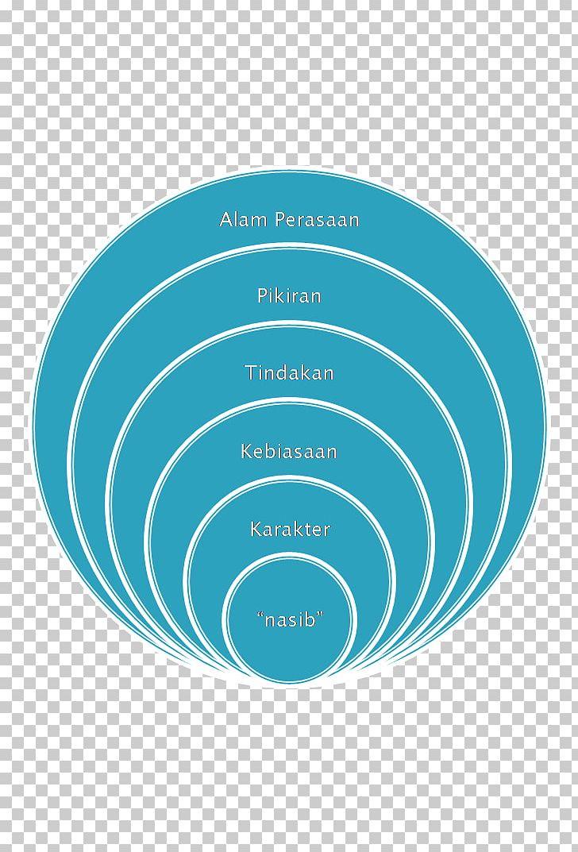 Brand Logo Font PNG, Clipart, Aqua, Art, Brand, Circle, Font Design Free PNG Download