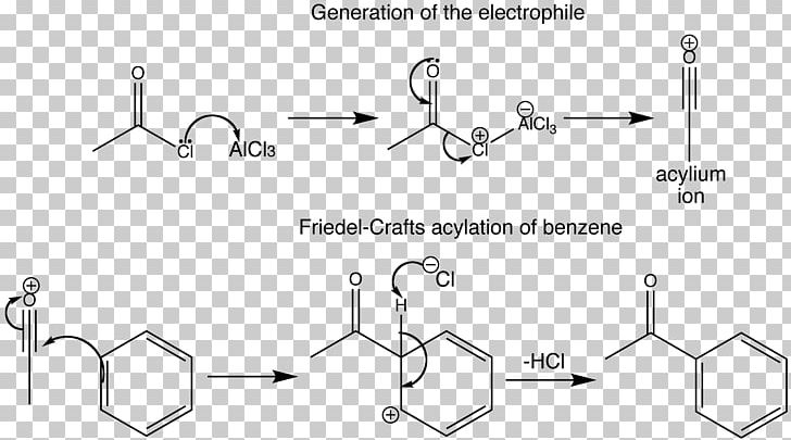 m/02csf Friedel-Crafts-Acylation Triangle Car PNG, Clipart