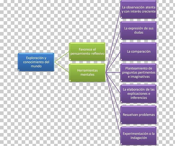Brand Organization PNG, Clipart, Art, Brand, Diagram, Line, Organization Free PNG Download