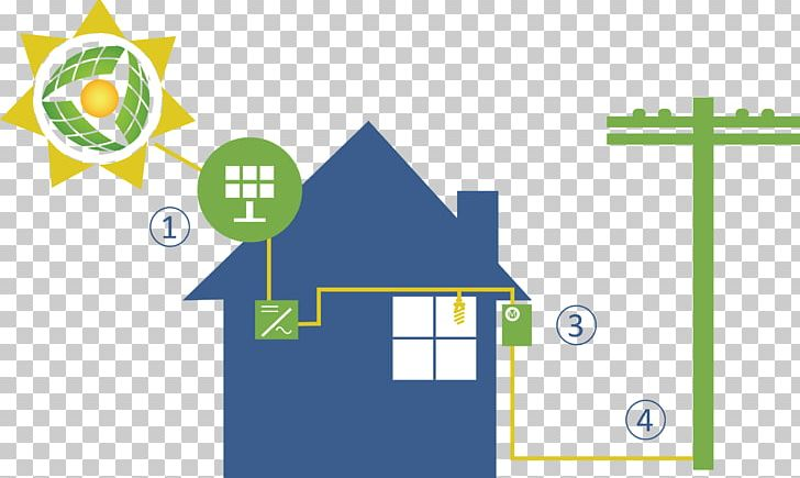 Solar Energy Solar Power Solar Panels Renewable Energy PNG, Clipart, Angle, Area, Brand, Elec, Energy Free PNG Download