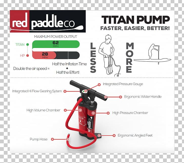Standup Paddleboarding Pump Inflatable Surfboard PNG, Clipart, Angle, Electronics Accessory, Hardware, Inflatable, Isup Free PNG Download