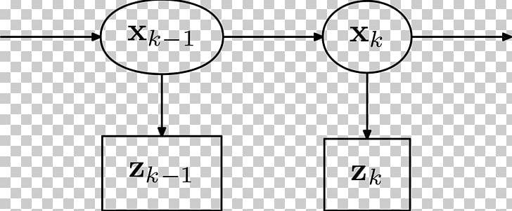 Kalman Filter Hidden Markov Model Recursive Bayesian Estimation
