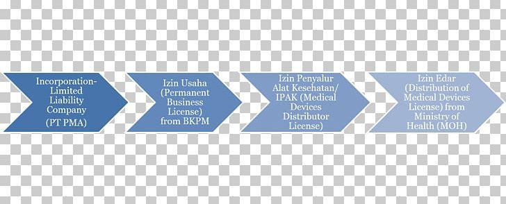 Medical Device Limited Liability Company Limited Company