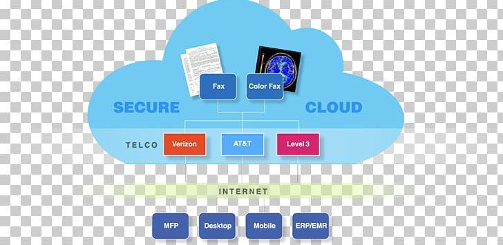 Fax Server Biscom Cloud Computing OpenText PNG, Clipart