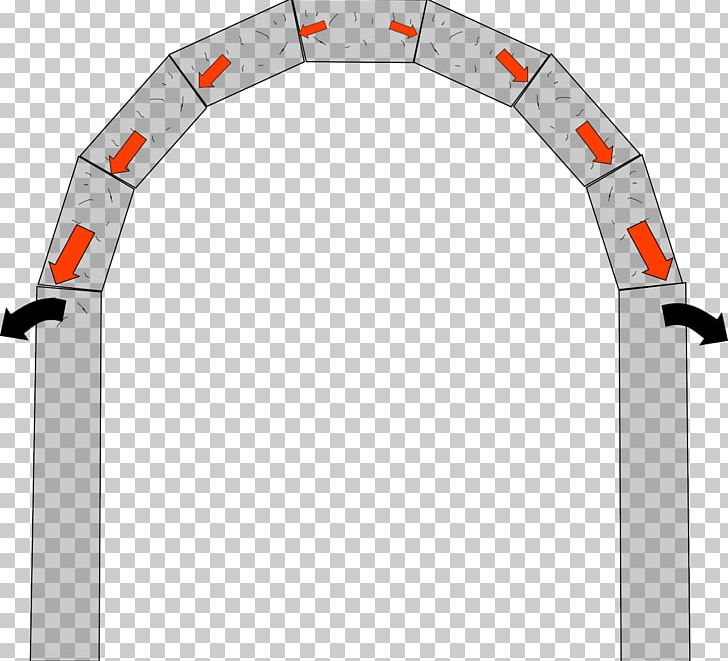 Arch Column YouTube Technology PNG, Clipart, Angle, Ansell, Arch, Colosseum, Column Free PNG Download