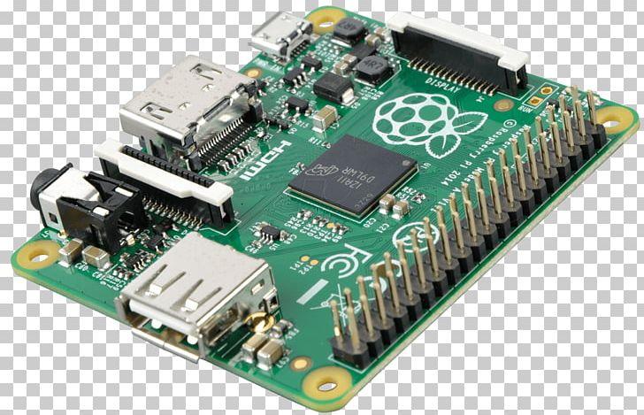 Raspberry Pi General-purpose Input/output Single-board