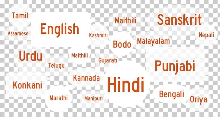 Languages Of India Translation English PNG, Clipart, Area