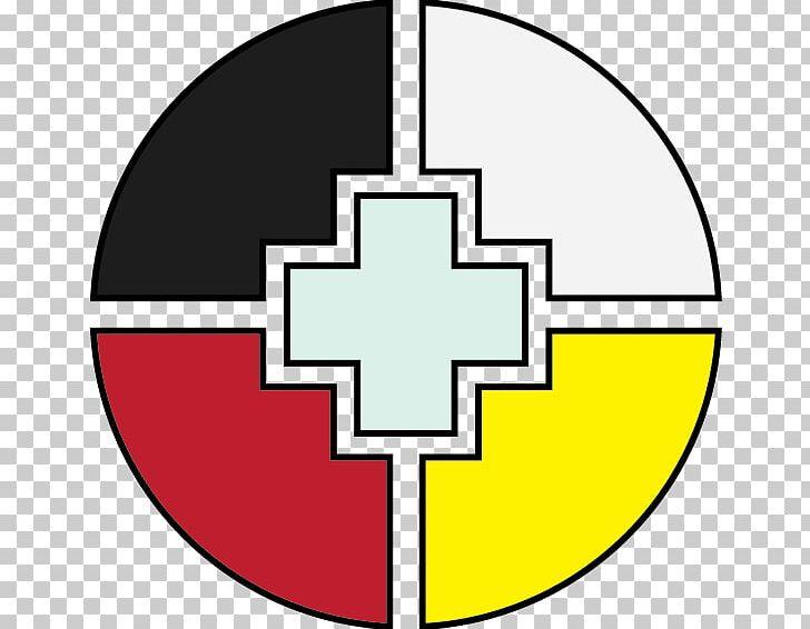 Native Americans In The United States Symbol Health Alaska