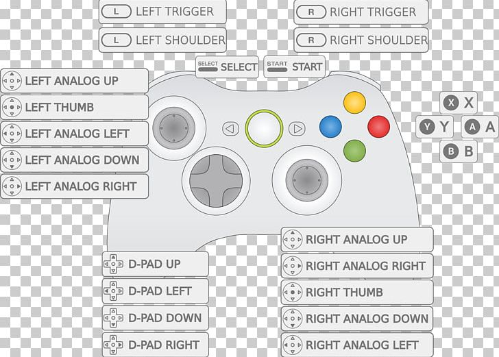 Xbox 360 Controller Xbox One Controller Game Controllers Assassin S Creed Png Clipart Free Png Download