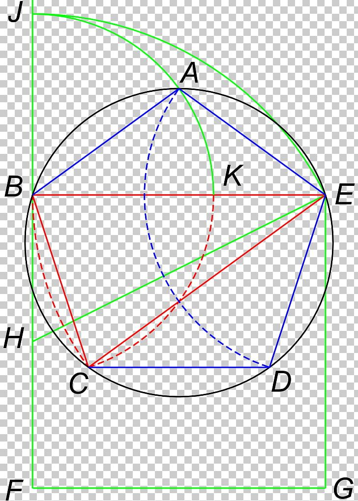 Euclid's Elements Pentagon Regular Polygon Geometry PNG, Clipart