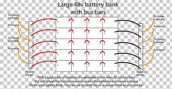 Wiring Diagram Electrical Wires Amp Cable Drawing Busbar Png
