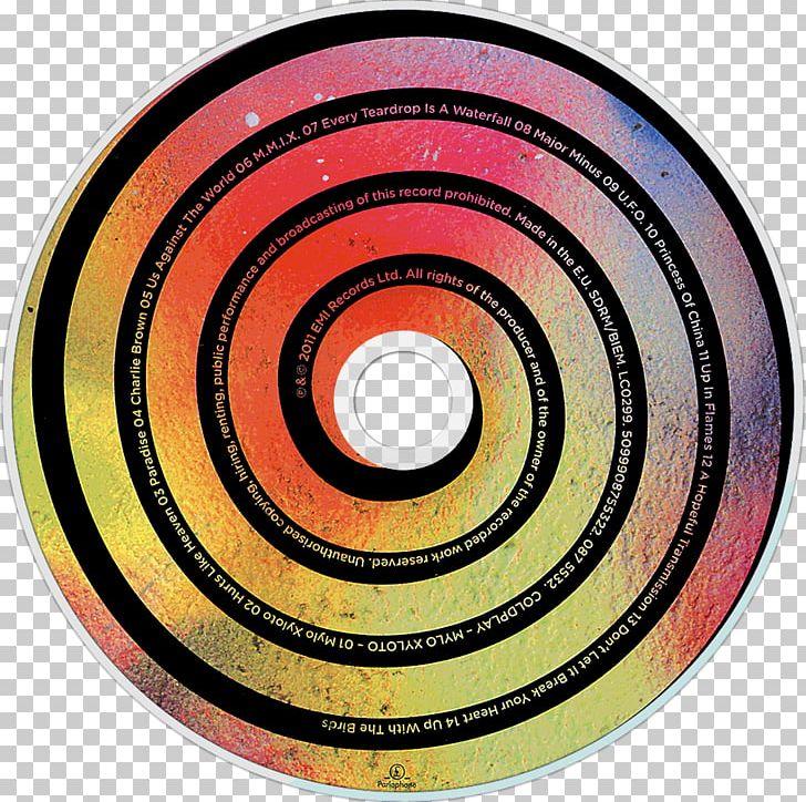 PARACHUTES DO COLDPLAY BAIXAR CD