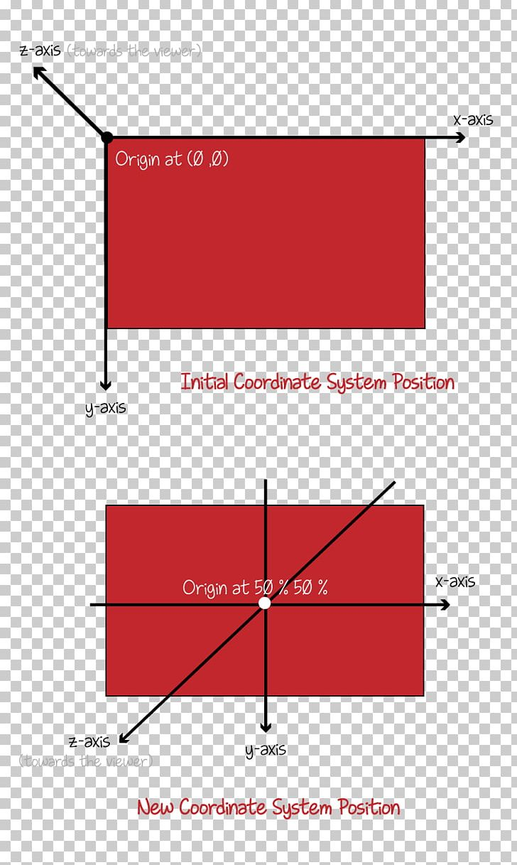 Cascading Style Sheets Point W3Schools CSS Grid Layout CSS3 PNG