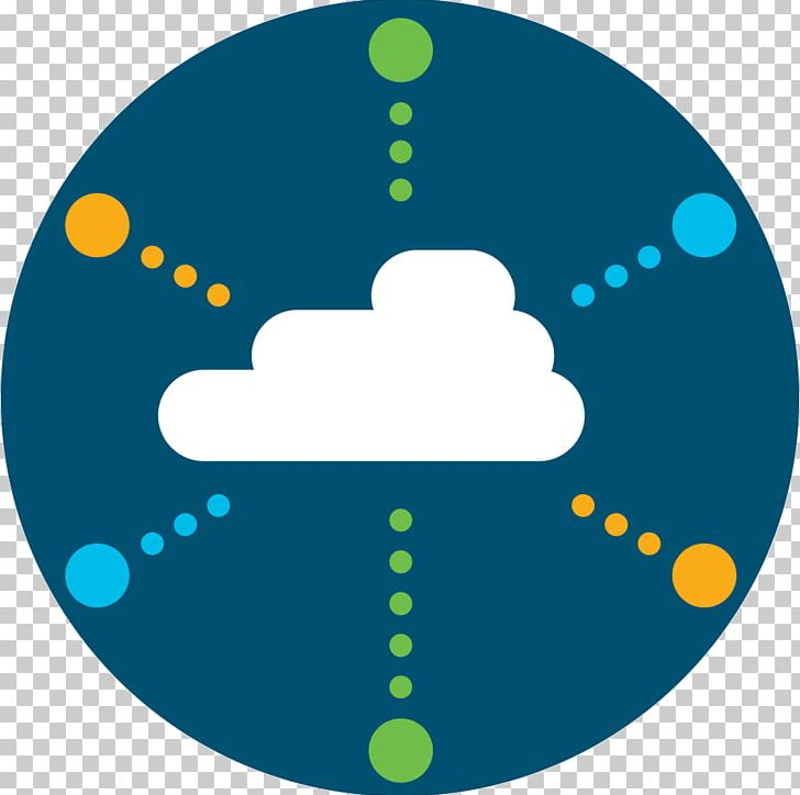 Cloud Computing Computer Network Computer Software Data Multicloud PNG, Clipart, Acceso, Access, Area, Circle, Cisco Free PNG Download